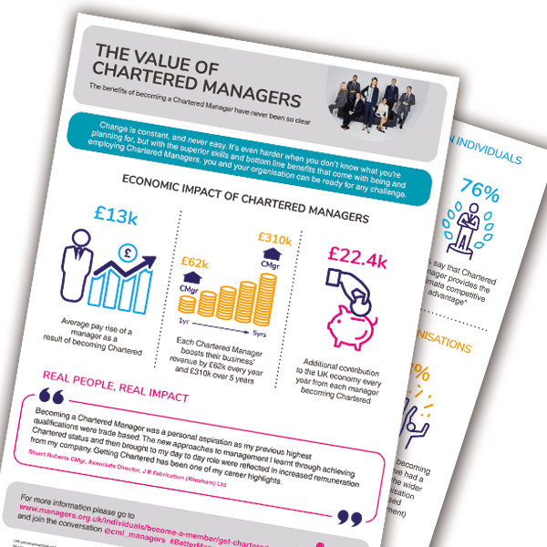 The value of Chartered Manager Infographic