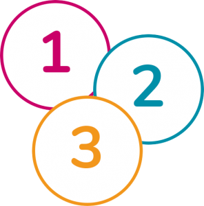 Numbers 1, 2 and 3 in circles