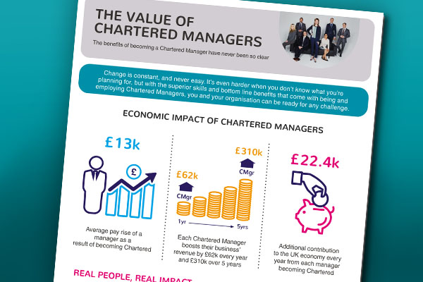 Cover of the Value of Chartered Managers Infographic document