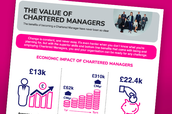 Value of Chartered Manager