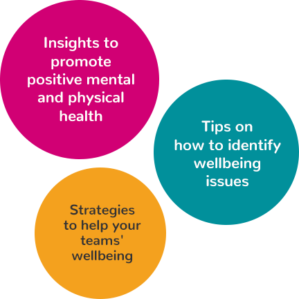 Insights to promote positive mental and physical health; Tips on how to identify wellbeing issues; and Strategies to help your teams' wellbeing